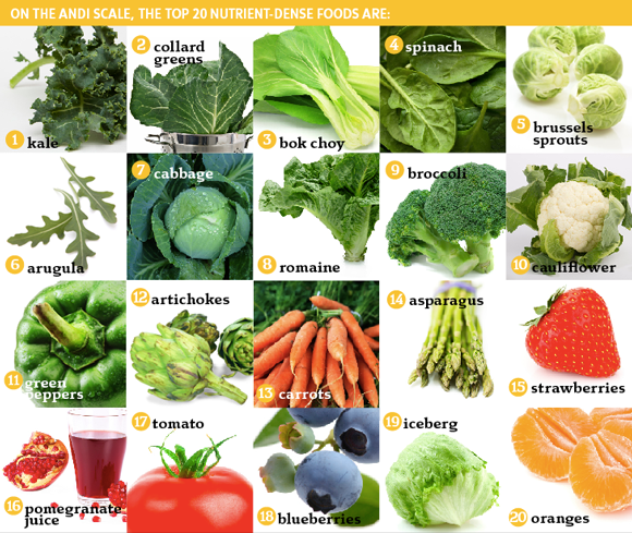 10 Most Nutritious Foods | LIVESTRONG.COM |Most Nutritious Foods
